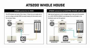 Wiring Diagrams For Ats To Generator