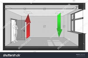 Diagram Room Ventilated By Ceiling Builtin Stock Vector