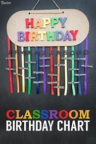 Classroom Birthday Chart Ideas