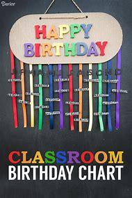 Classroom Birthday Chart Ideas