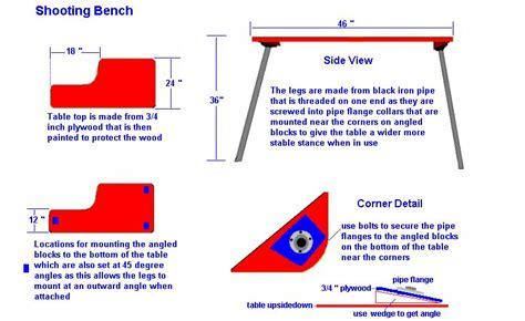set   benchrest shooting