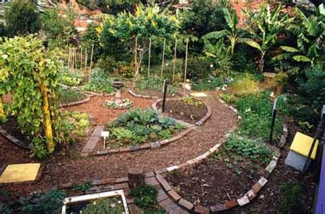 What Is Permaculture?  Ecoliving Design