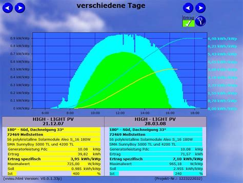 wie berechnet die dachneigung dachneigung einer photovoltaik anlage auswirkungen auf den ertrag