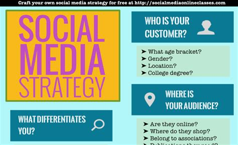 Social Media Strategy Template Get Your Free Social Media Strategy Template Spreadsheet