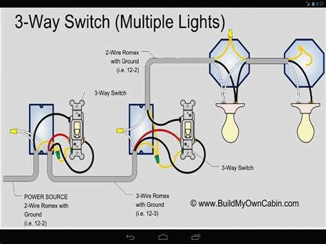 how to install a light switch with 3 wires 3 way switch wiring diagrams how to install inside