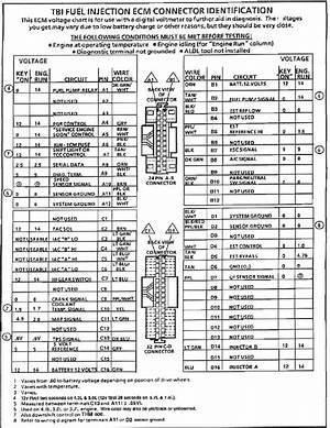 Gesficonlinees93 Chevy 1500 Ecm Wiring Diagram 1908 Gesficonline Es