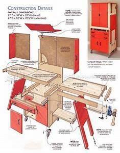Plan Atelier Bricolage : folding workshop woodsmith plans outillage pinterest ~ Premium-room.com Idées de Décoration