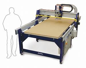 CNC Packages