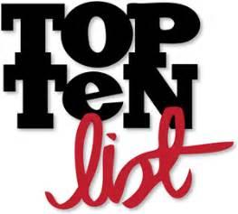 Top Ten  The Comprehensible Classroom