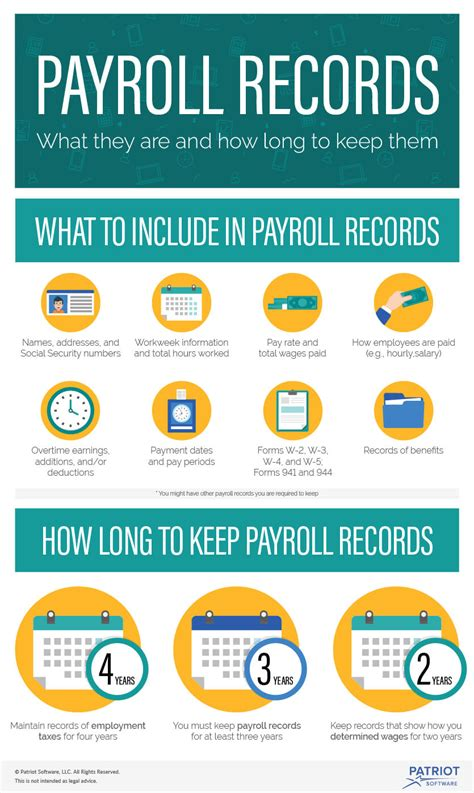 How Long To Keep Payroll Records  Retention Requirements