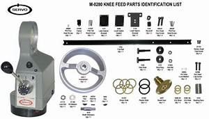 New Servo Type 140 Knee Power Feed For Bridgeport
