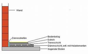 Aufbau Estrich Dämmung : estrich ~ Articles-book.com Haus und Dekorationen