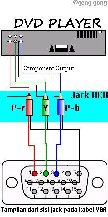 Usb Wire Color Code The Four Wires Inside Wiring