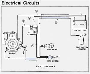 Briggs And Stratton Choke Cable Diagram Wiring Diagram Services  32361280789  U2013 10 Hp Briggs And