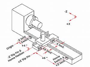 lathe-diagram - ijohnsen.com Info...