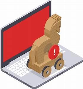 Trojan Horse – What is a Trojan? Learn now! – SoftShop.eu