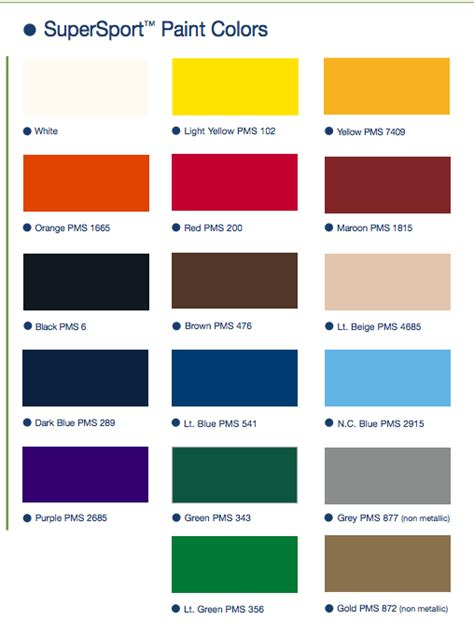 Bona Floor Finish Colors by Bona Supersport Floor Paint Say Goodbye To Excessive