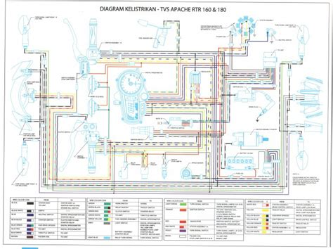 tvs motorcycle wiring diagram tvs apache rtr 180 page 1618