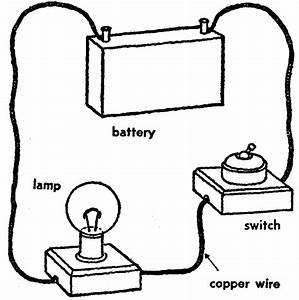 Trivia Questions And Answers About Electricity