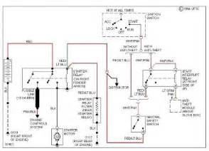 similiar 1988 lincoln town car wiring diagram keywords 1988 lincoln town car wiring diagram