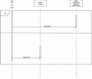 Construire Un Diagramme De S U00e9quence D U0026 39 Une Redirection