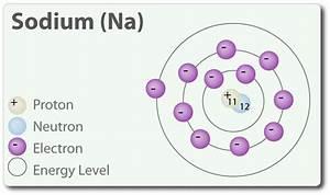 5 Best Images Of Atomic Symbol Diagram