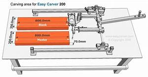 Five Model Sizes With The Easy Carver Build Manual  Plans
