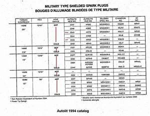 4 Cylinder Sparkplug Number  U0026 Source