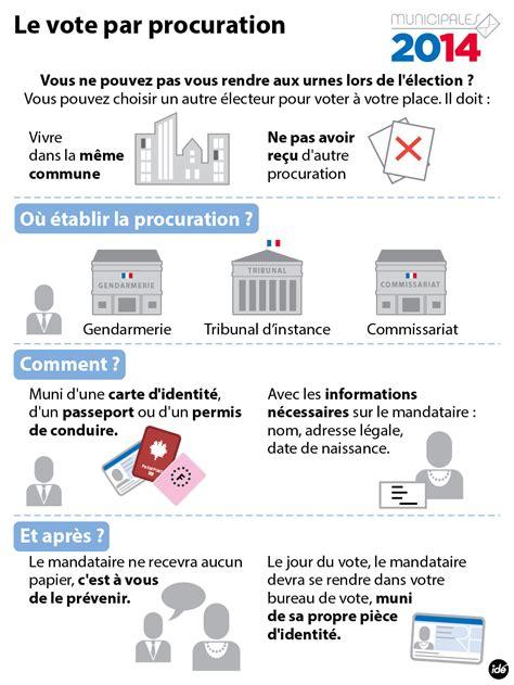 qui peut tenir un bureau de vote comment voter par procuration
