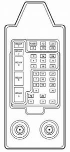2000 Lincoln Navigator Fuse Panel Diagram