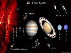 Hi Res Solar System (page 2) - Pics about space
