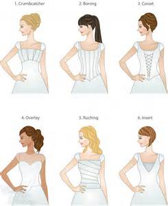 wedding dress bodice selection fit and cut lds wedding planner - Wedding Dress Types