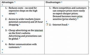 Essay of internet and its advantages and disadvantages