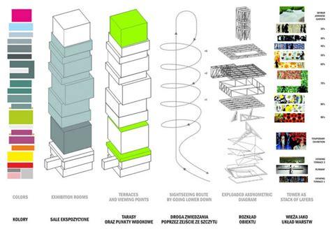 diagrams architecture design architectural diagrams and digital presentations pinterest