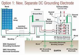 Code Corner: More on System Grounding   Home Power Magazine