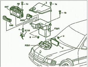Fuse Box Diagram Mercedes Benz Clk 320 2001
