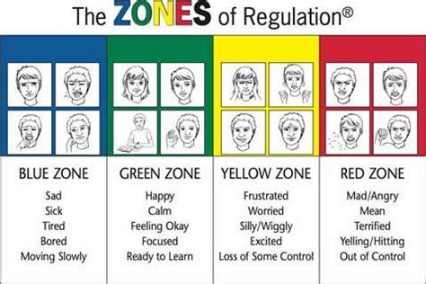 aligning sgm   zones  regulation  tech tie