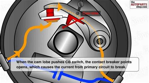 25+ Best Ideas About Ignition System On Pinterest