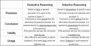 inductive research paper persuasive essay examples for college inductive research paper