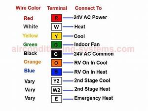 Can I Install A Smart Thermostat With This Wire Config    Homeimprovement