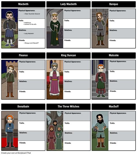 macbeth characters macbeth storyboard activities summary