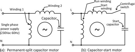 What The Wiring Single Phase Motor Quora