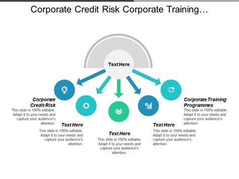 Effective credit risk management is not only necessary to remain compliant in what has become a highly regulated environment, but it can offer a significant business advantage if done correctly, which is why the global treasurer has outlined some key principles to help understand the importance of. Corporate Credit Risk Corporate Training Programmes Credit Risk Models Cpb | PowerPoint Slide ...