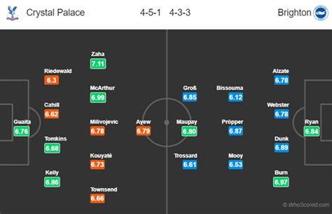Nhận định Crystal Palace vs Brighton, 02h45 ngày 17/12 ...