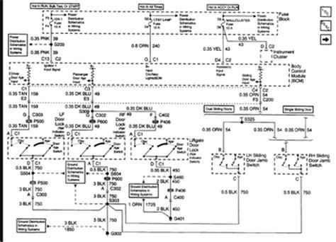 Inside Fuse Panel Diagram For Pontiac Montana Fixya