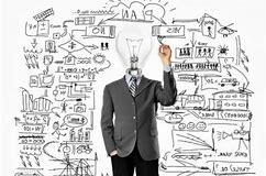 идеи бизнеса с нуля с минимальными вложениями и быстрой окупаемостью
