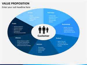 PowerPoint Value Proposition Template