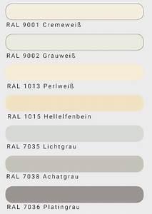 Ral 9016 Farbe : heizk rper farben quom ~ Markanthonyermac.com Haus und Dekorationen