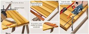 Comment Reparer Des Volets En Bois Abimes : fabriquer des volets ooreka ~ Premium-room.com Idées de Décoration