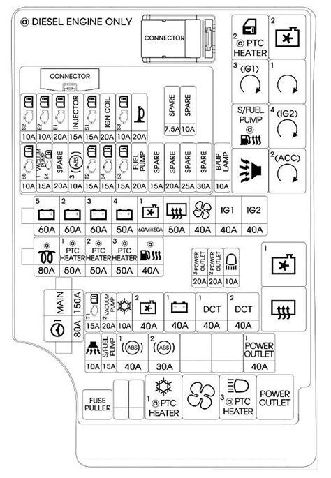 hyundai elantra   fuse box diagram auto genius